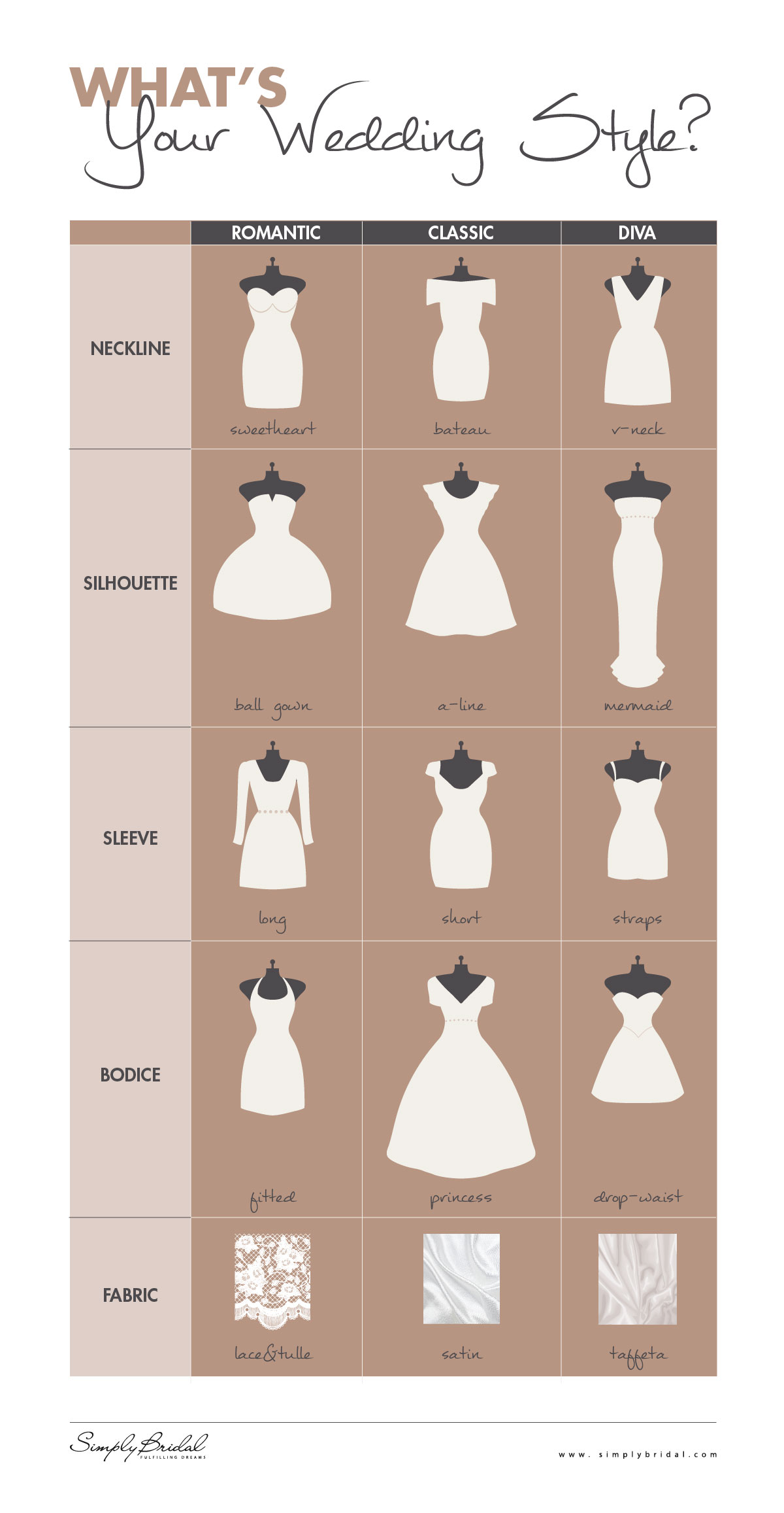 Wedding Gowns: What's Your Wedding Style?