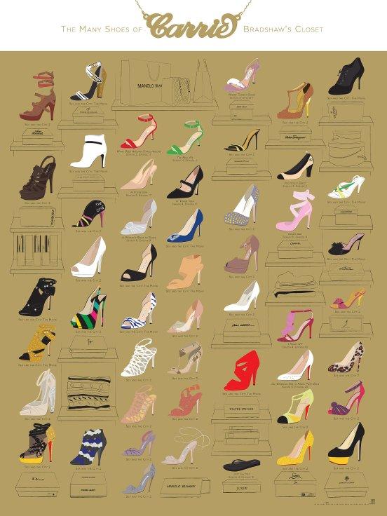 http://www.fabsugar.com/Fashion-Infographics-32492107