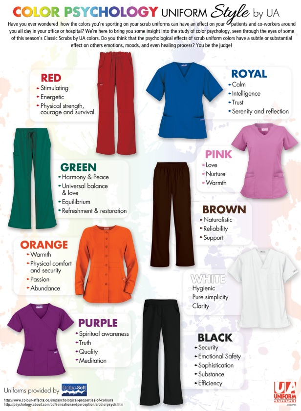 http://www.infographicsarchive.com/new-infographic/infographic-color-psychology-guide-medical-scrubs/#prettyPhoto